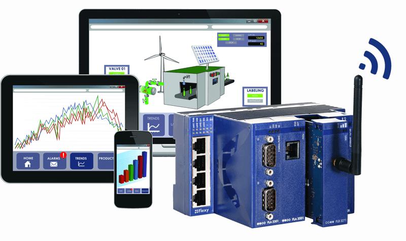 ABB i eWON uvode industrijsku robotiku u globalno doba – Industry 4.0